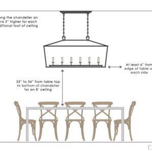 vị trí lắp ráp đèn thả bàn ăn đúng chuẩn